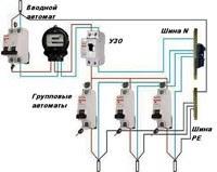 Электропроводка на даче город Салават